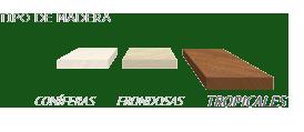 Productos para la madera > Lasures y barnices para madera > Cedria Protector Sol Plus